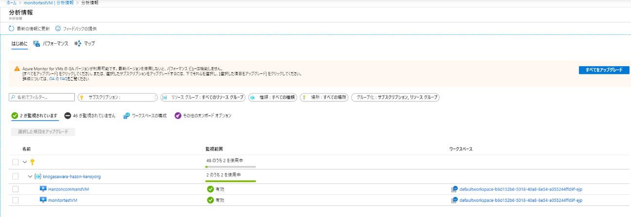 Azure Monitor分析情報