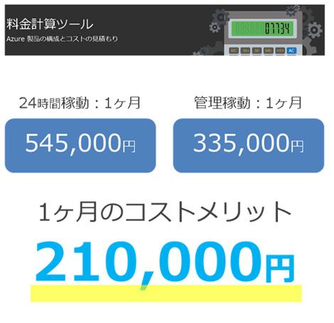 Microsoft Azure計算ツール結果