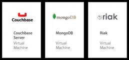 Azure Marketplaceで提供されている、豊富なHadoop/NoSQLの選択肢