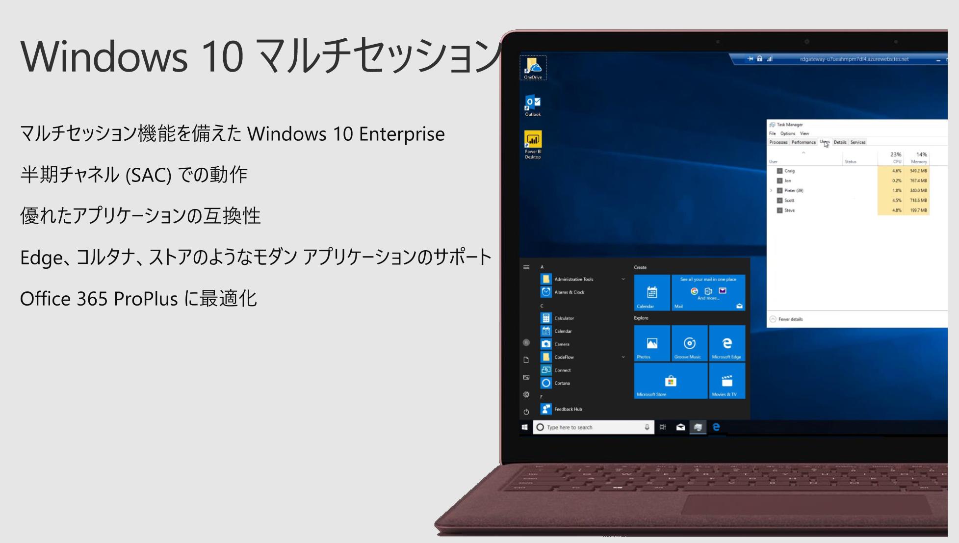 Windows10マルチセッション