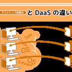 VDI(デスクトップ仮想化)とDaaSの違いとは