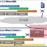 Azure VMware Solutions by CloudSimpleをExpressRouteでオンプレミスとつなげてみた