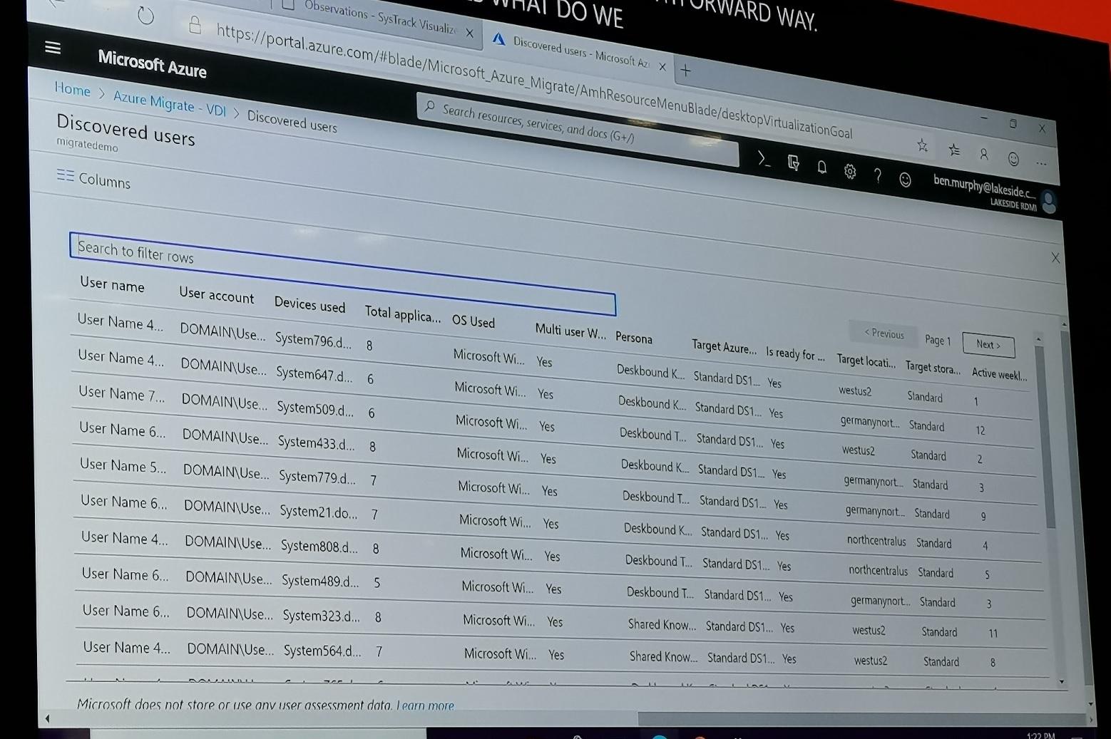 ユーザーごとのデスクトップ利用時間が可視化