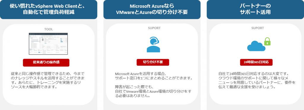 VMware vSphere クラウド