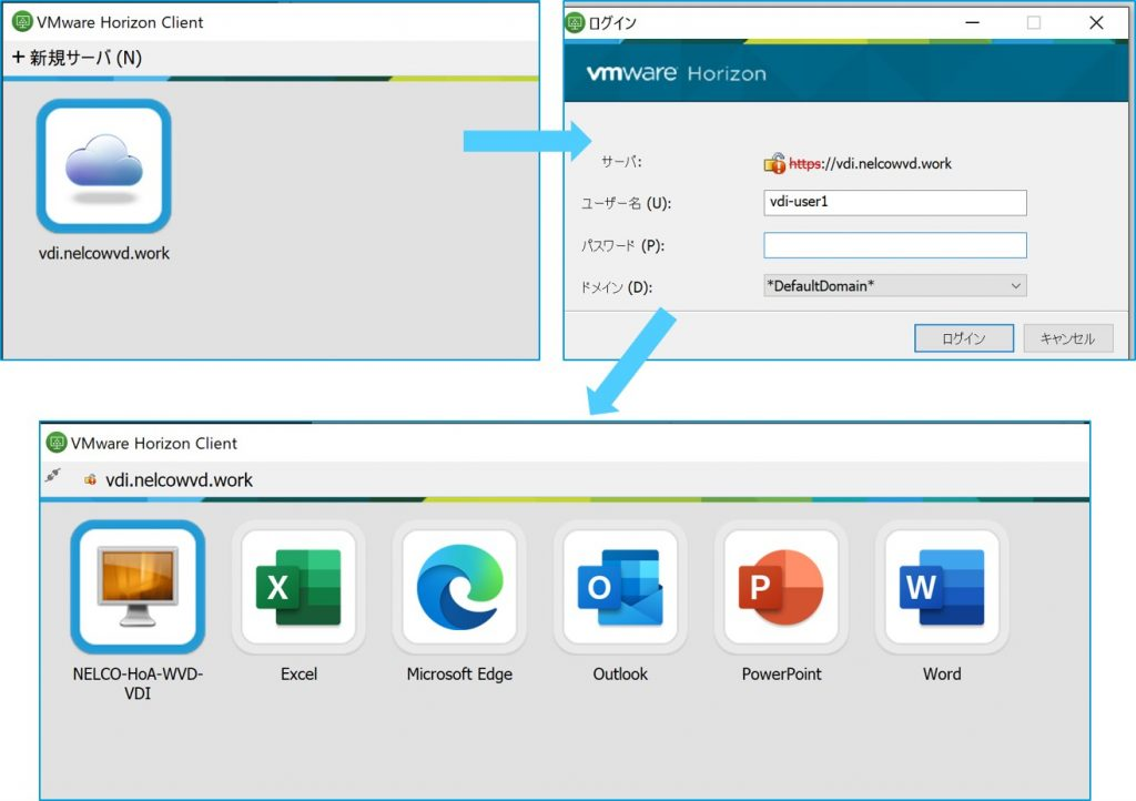 Horizon Cloud VMware Horizon Client からの接続
