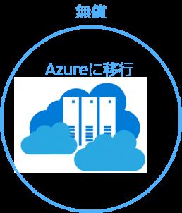 Microsoft Azureに移行で無償でセキュリティー更新