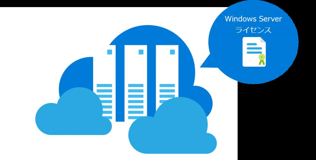 VMware Cloud on AWS ライセンス 高い