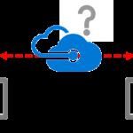 [初級編]Azureでファイル共有!Azure Files、Azure File Syncってなに?(全2回)
