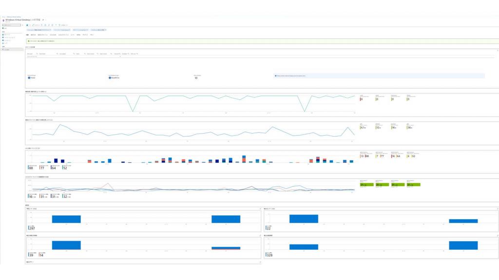 azure monitor for WVD