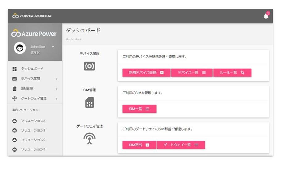 デバイス管理コンソール機能Power Monitor