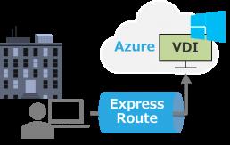 社内ネットワークと同様にVDI on Azureへ接続