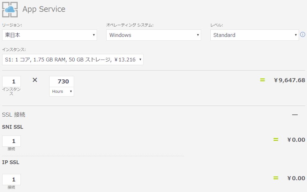 App Service IP SSL