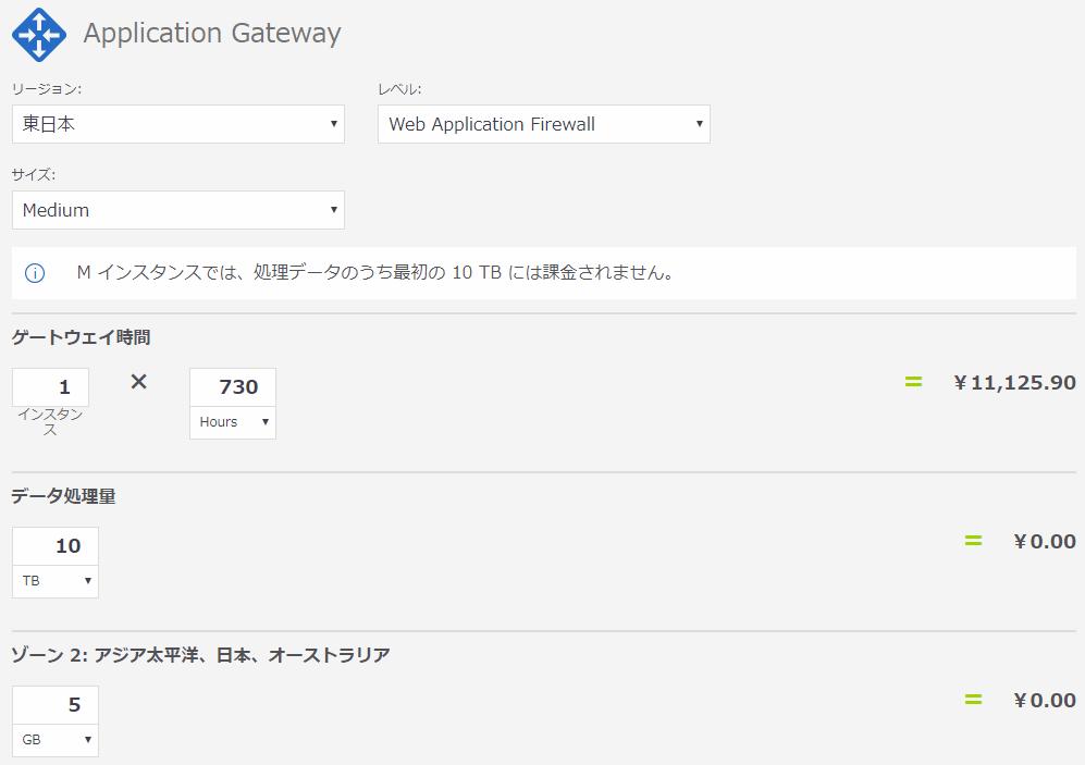 Application Gatewayデータ転送量