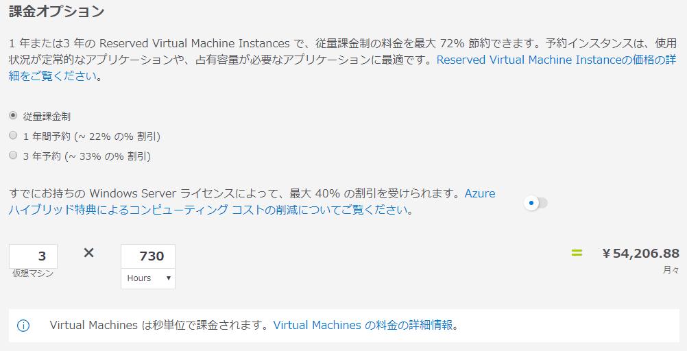 Windows VM課金オプション