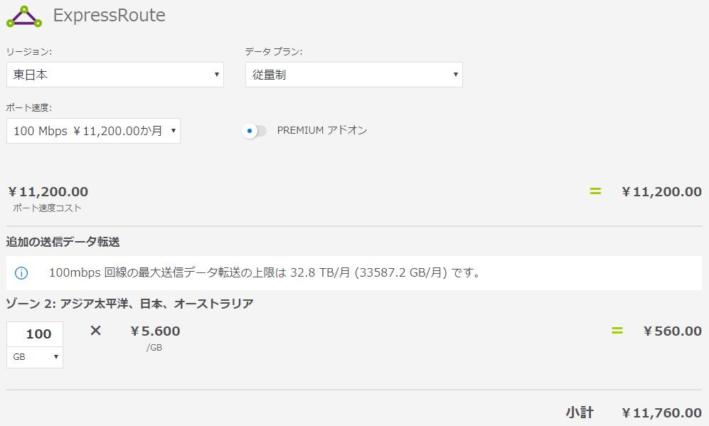 ExpressRouteの計算