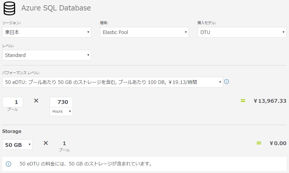 Azure SQL Databaseの計算