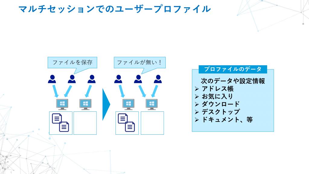マルチセッション ユーザプロファイル