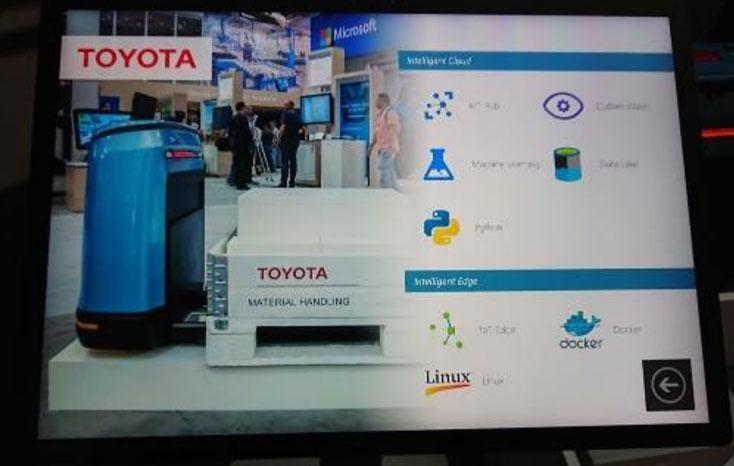 トヨタ自動車 AIを活用したIoT事例の紹介