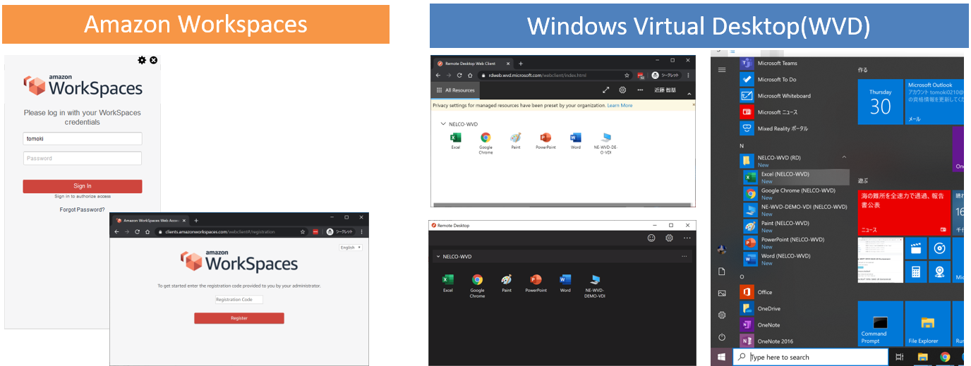 Windows Virtual Desktop Amazon Workspaces